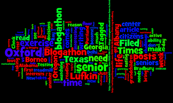 2013_Blogathon_Wordle